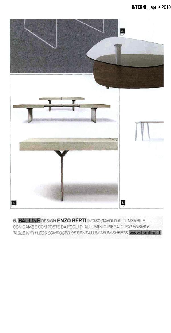 April 2010, Article Interni Magazine